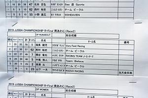 JJSBA 2019 FINAL(R-2) OP RUNABOUT リザルト(総合)