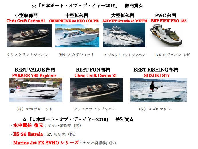 日本ボート・オブ・ザ・イヤー2019 部門賞&特別賞